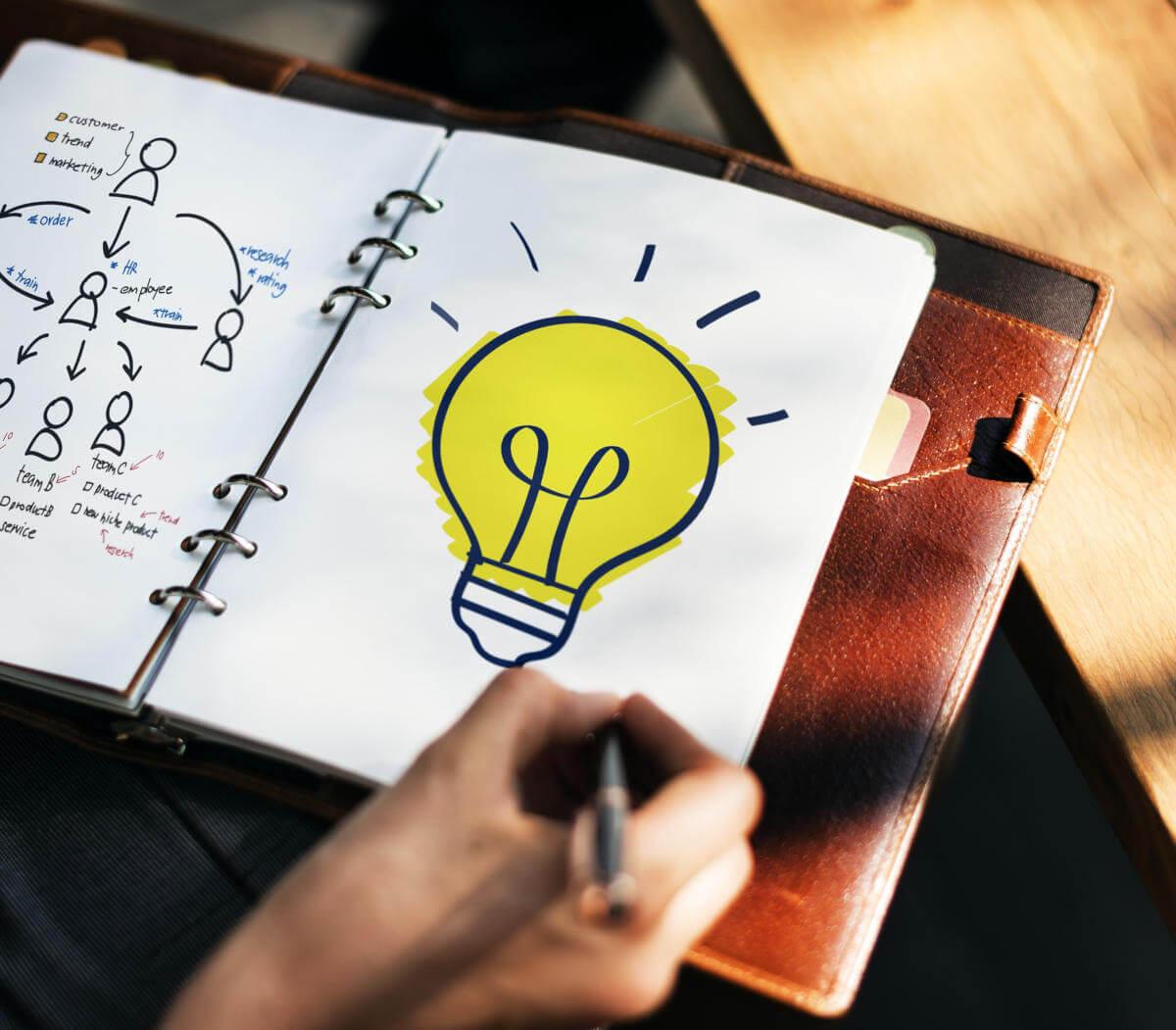 Softwareentwicklung - die Idee ist der Anfang