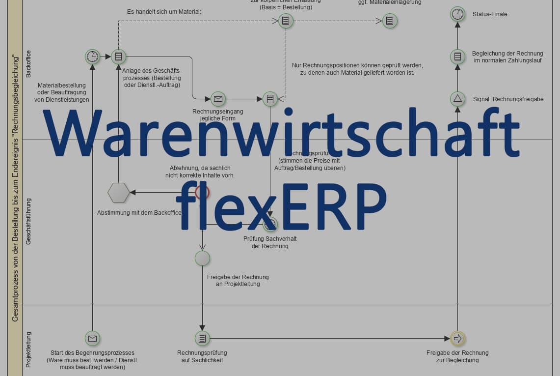 Warenwirtschaftssystem flexERP